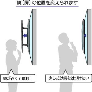 リンクスヒンジで鏡の位置を変えられる